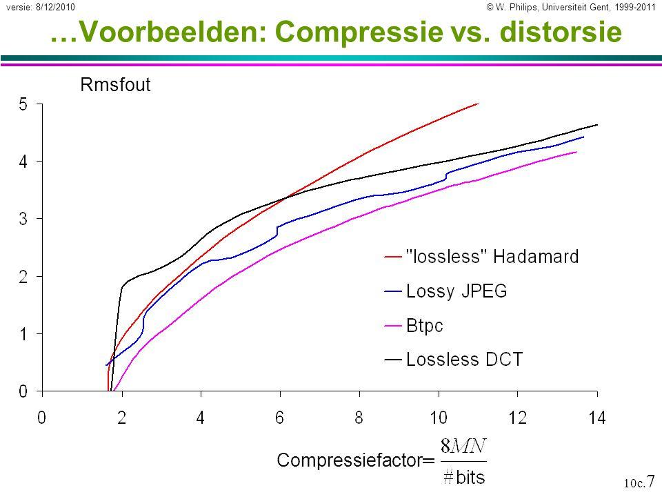 © W. Philips, Universiteit Gent, 1999-2011versie: 8/12/2010 10c. 7 …Voorbeelden: Compressie vs. distorsie Compressiefactor Rmsfout