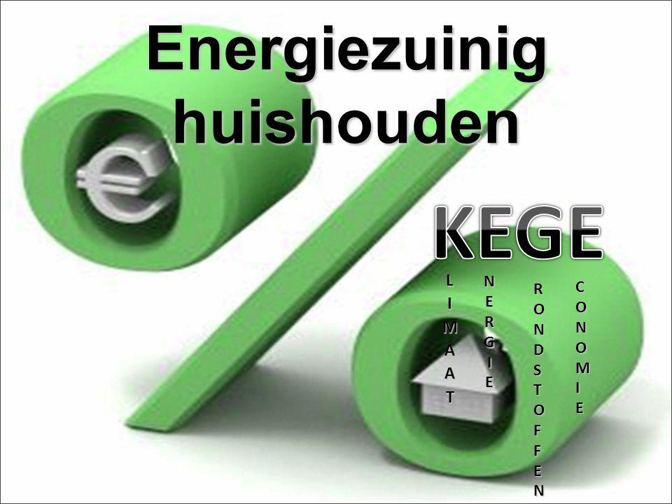 Energiezuinig huishouden LIMAATNERGIE RONDSTOFFEN CONOMIE