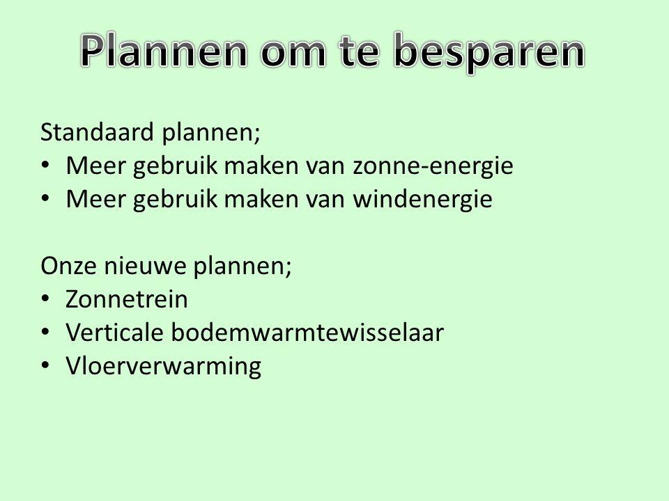 Standaard plannen; Meer gebruik maken van zonne-energie Meer gebruik maken van windenergie Onze nieuwe plannen; Zonnetrein Verticale bodemwarmtewissel