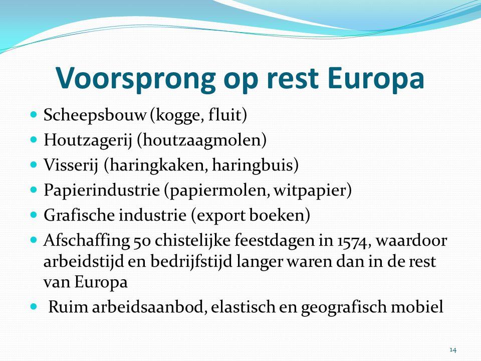 Voorsprong op rest Europa Scheepsbouw (kogge, fluit) Houtzagerij (houtzaagmolen) Visserij (haringkaken, haringbuis) Papierindustrie (papiermolen, witp