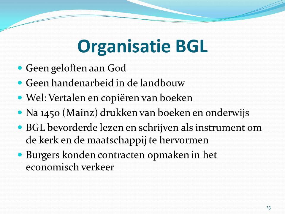 Organisatie BGL Geen geloften aan God Geen handenarbeid in de landbouw Wel: Vertalen en copiëren van boeken Na 1450 (Mainz) drukken van boeken en onde