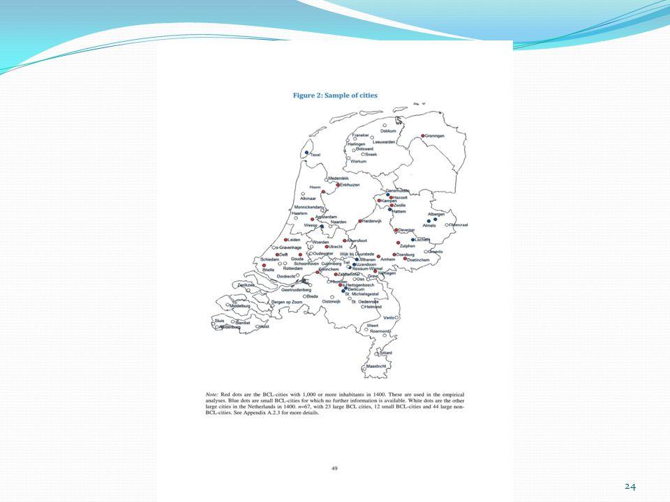 BGL Huizen Rood: 23 grote steden met BGL Huizen Grote stad: 1000 inwoners of meer in 1400 Blauw: 12 kleine steden mer BGL Huizen In 1400 zijn er 67 grote steden (23 met en 44 zonder) Bron: Lourens en Lucassen, Inwoneraantallen van Nederlandse sfeden ca.