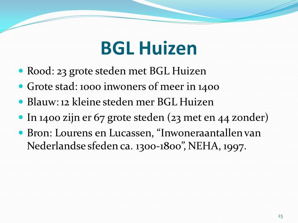 BGL Huizen Rood: 23 grote steden met BGL Huizen Grote stad: 1000 inwoners of meer in 1400 Blauw: 12 kleine steden mer BGL Huizen In 1400 zijn er 67 gr
