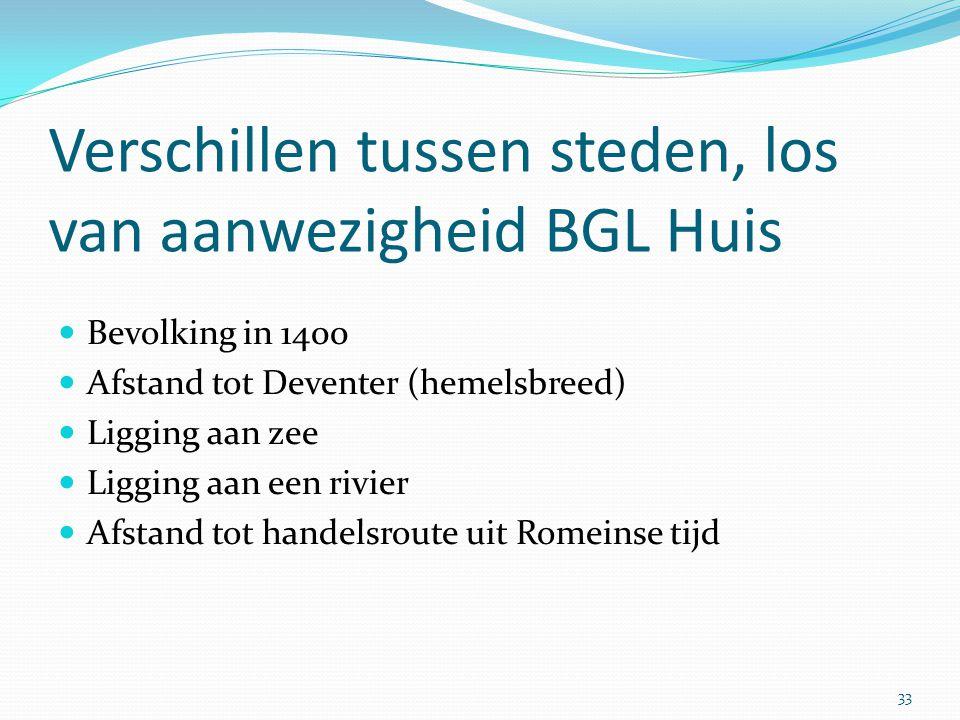 Verschillen tussen steden, los van aanwezigheid BGL Huis Bevolking in 1400 Afstand tot Deventer (hemelsbreed) Ligging aan zee Ligging aan een rivier A