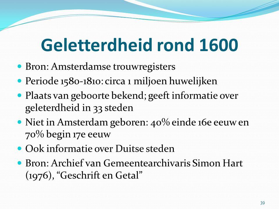 Geletterdheid rond 1600 Bron: Amsterdamse trouwregisters Periode 1580-1810: circa 1 miljoen huwelijken Plaats van geboorte bekend; geeft informatie ov