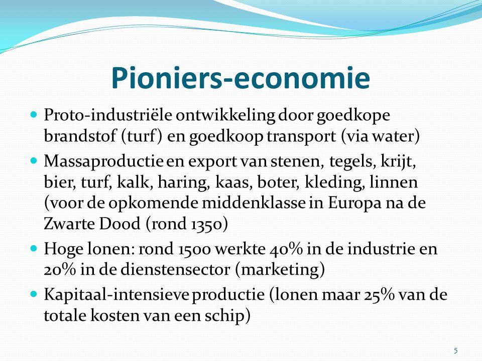 Pioniers-economie Proto-industriële ontwikkeling door goedkope brandstof (turf) en goedkoop transport (via water) Massaproductie en export van stenen,