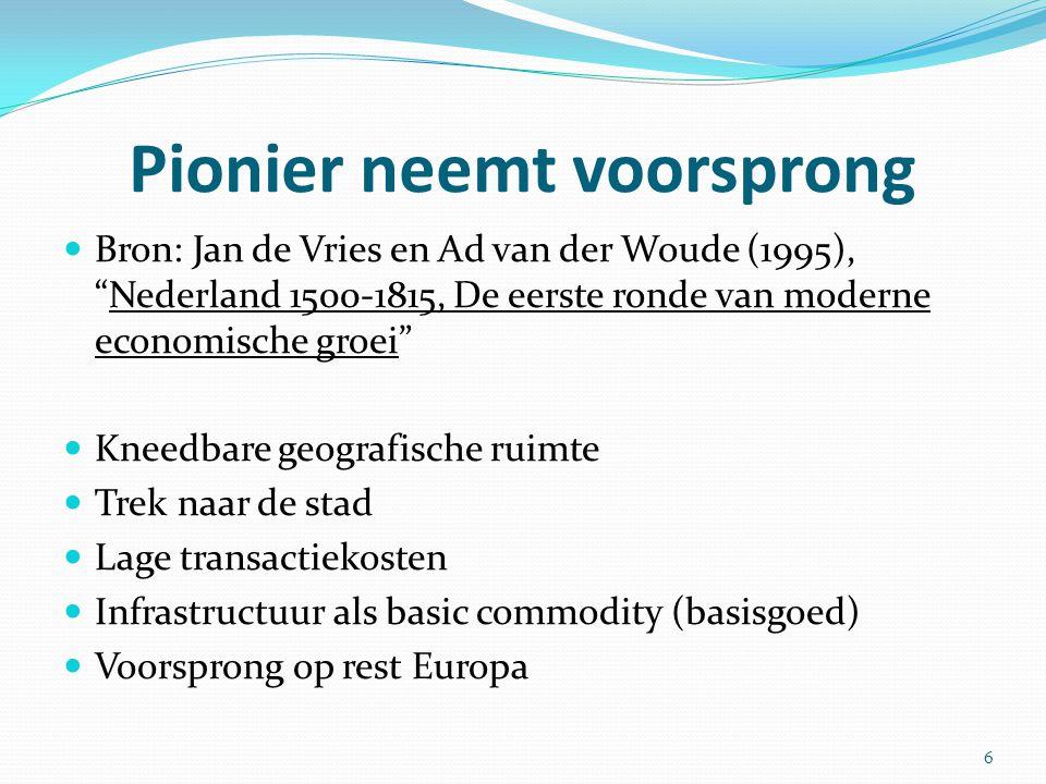 """Pionier neemt voorsprong Bron: Jan de Vries en Ad van der Woude (1995), """"Nederland 1500-1815, De eerste ronde van moderne economische groei"""" Kneedbare"""