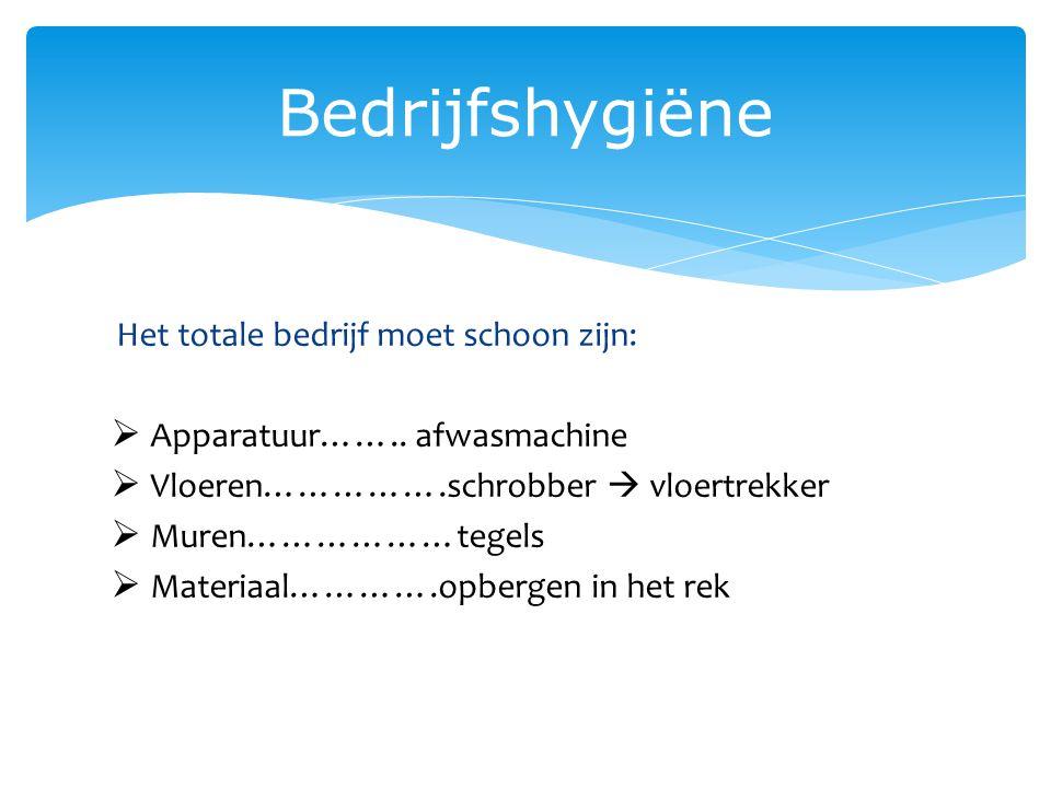  Verwijder etensresten  Spoel af met lauw water  Reinigen met goed reinigingsmiddel (55-65˚C)  Spoel af met water (80˚C)  Desinfecteer met toegestaan middel  Grondig naspoelen  Drogen aan de lucht (niet drogen) Regels voor het schoonmaken