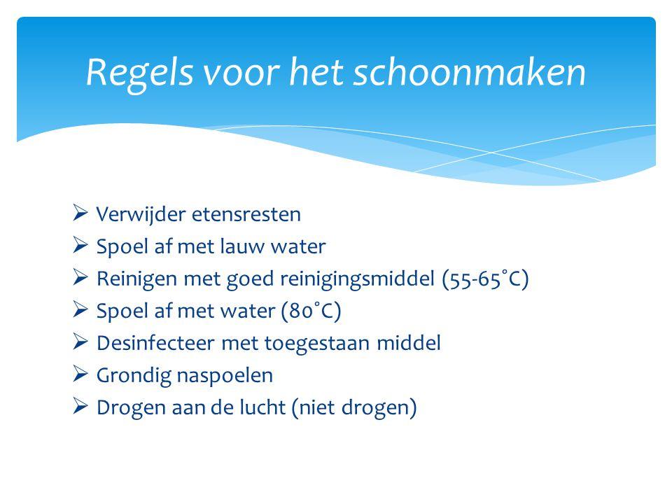  Verwijder etensresten  Spoel af met lauw water  Reinigen met goed reinigingsmiddel (55-65˚C)  Spoel af met water (80˚C)  Desinfecteer met toeges