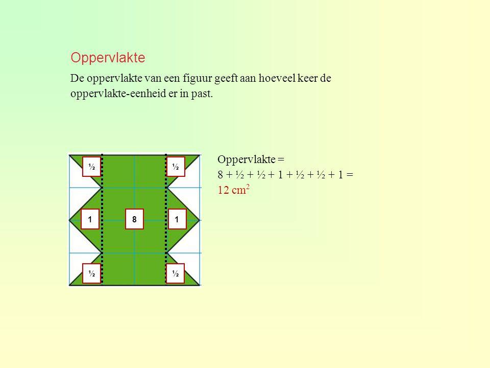 Oppervlakte De oppervlakte van een figuur geeft aan hoeveel keer de oppervlakte-eenheid er in past. 8 11 ½½ ½ ½ Oppervlakte = 8 + ½ + ½ + 1 + ½ + ½ +