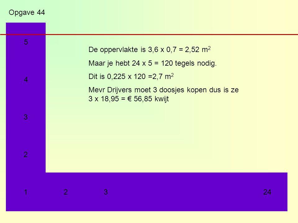 5 4 3 2 12324 De oppervlakte is 3,6 x 0,7 = 2,52 m 2 Maar je hebt 24 x 5 = 120 tegels nodig. Dit is 0,225 x 120 =2,7 m 2 Mevr Drijvers moet 3 doosjes