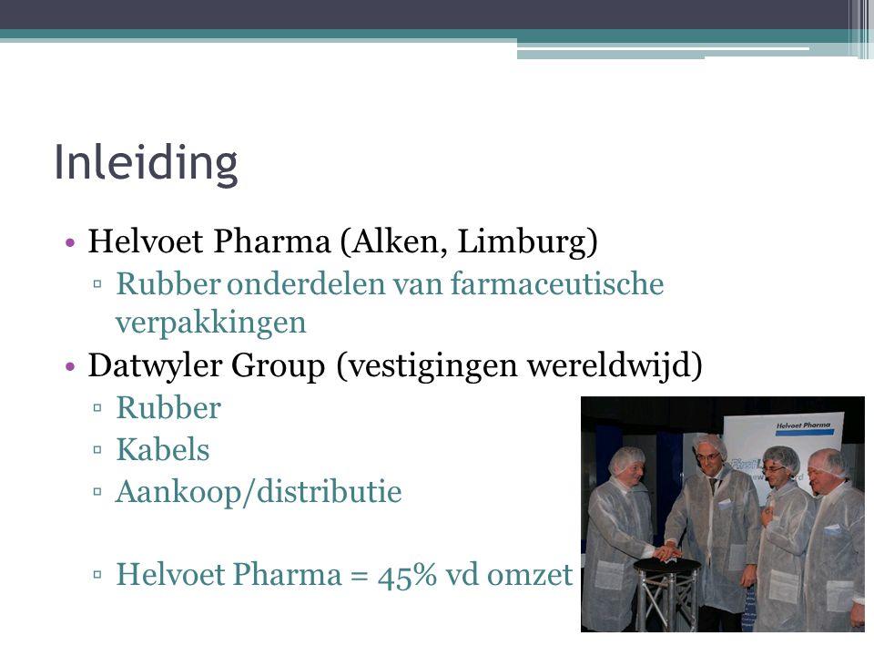 Inleiding Helvoet Pharma (Alken, Limburg) ▫Rubber onderdelen van farmaceutische verpakkingen Datwyler Group (vestigingen wereldwijd) ▫Rubber ▫Kabels ▫