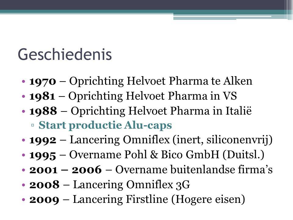 Geschiedenis 1970 – Oprichting Helvoet Pharma te Alken 1981 – Oprichting Helvoet Pharma in VS 1988 – Oprichting Helvoet Pharma in Italië ▫Start produc