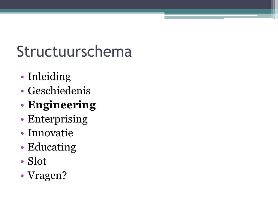 Engineering Producten ▫Rubber ▫Aluminium/Plastiek