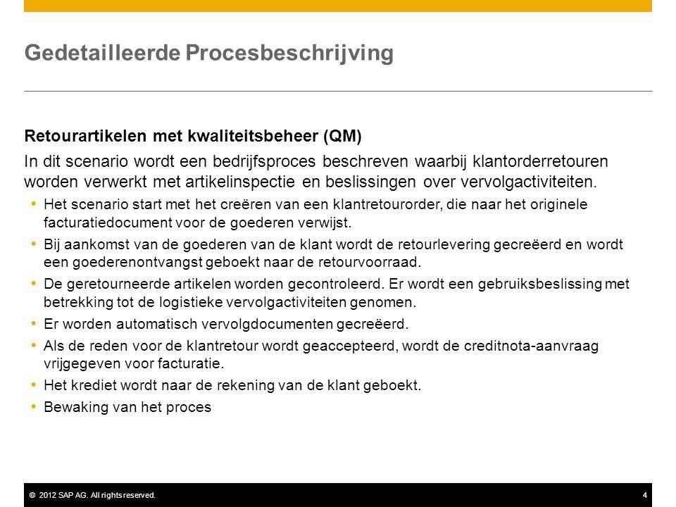 ©2012 SAP AG. All rights reserved.4 Gedetailleerde Procesbeschrijving Retourartikelen met kwaliteitsbeheer (QM) In dit scenario wordt een bedrijfsproc