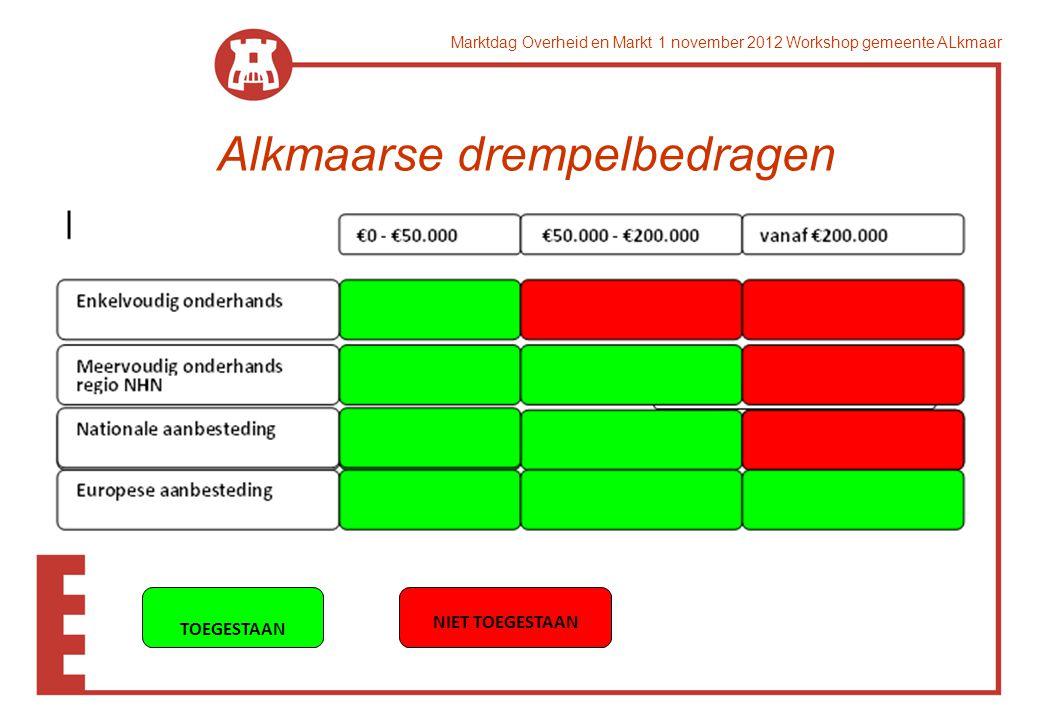 Marktdag Overheid en Markt 1 november 2012 Workshop gemeente ALkmaar Alkmaarse drempelbedragen NIET TOEGESTAAN TOEGESTAAN