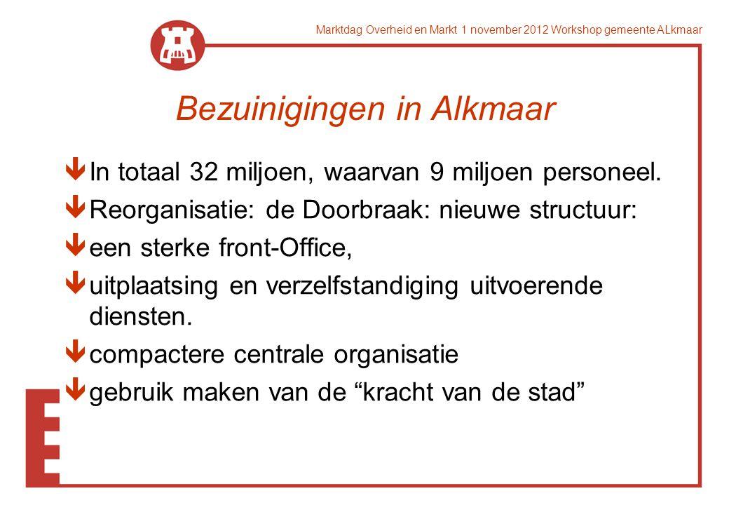 Marktdag Overheid en Markt 1 november 2012 Workshop gemeente ALkmaar Bezuinigingen in Alkmaar êIn totaal 32 miljoen, waarvan 9 miljoen personeel.