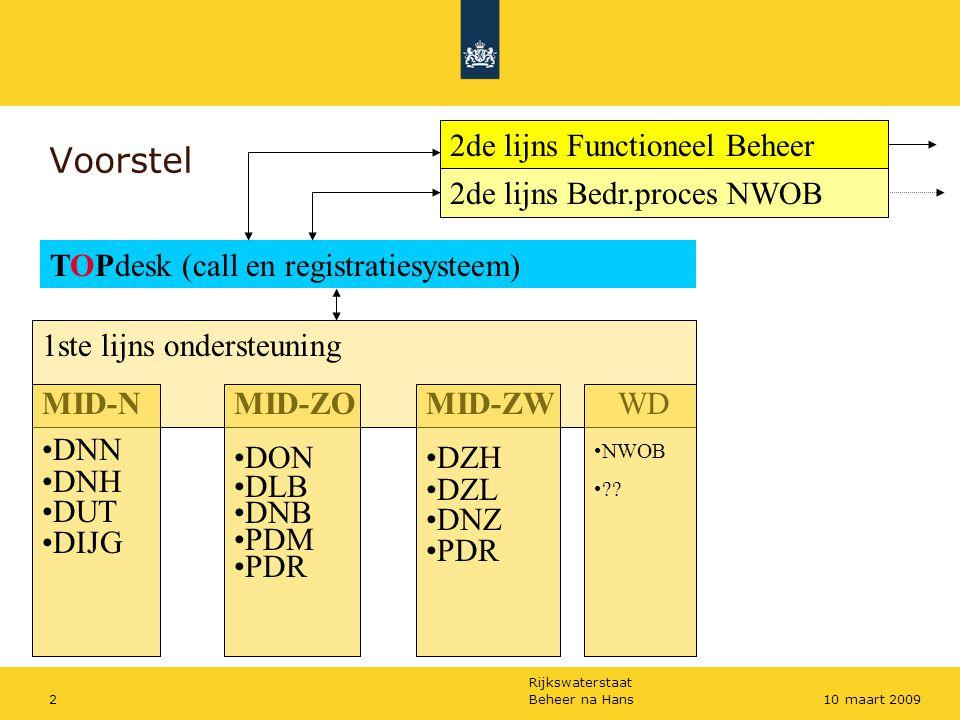 Rijkswaterstaat Beheer na Hans210 maart 2009 Voorstel TOPdesk (call en registratiesysteem) 2de lijns Functioneel Beheer 2de lijns Bedr.proces NWOB 1st