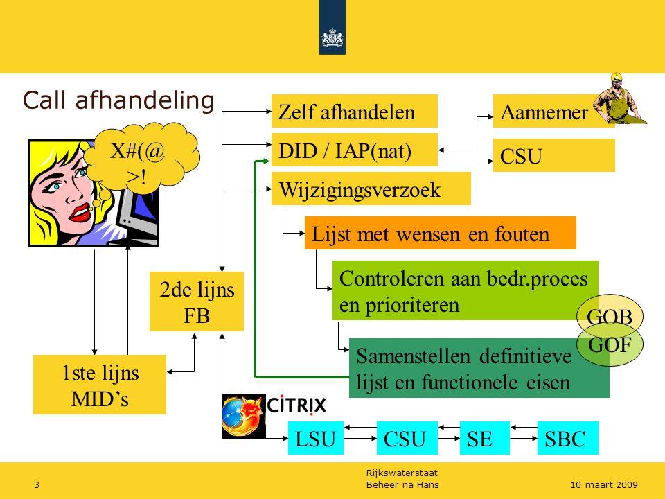 Rijkswaterstaat Beheer na Hans310 maart 2009 Call afhandeling Zelf afhandelen DID / IAP(nat) Aannemer Wijzigingsverzoek Lijst met wensen en foutenCont