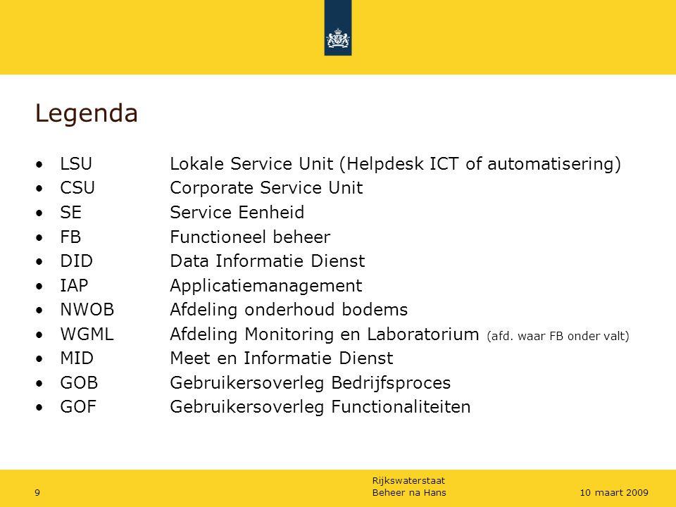 Rijkswaterstaat Beheer na Hans910 maart 2009 Legenda LSULokale Service Unit (Helpdesk ICT of automatisering) CSUCorporate Service Unit SEService Eenhe