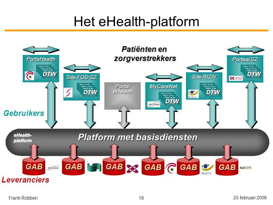 18 25 februari 2008 Frank Robben Het eHealth-platform Patiënten en zorgverstrekkers Platform met basisdiensten eHealth- platform GABGABGAB Leveranciers Gebruikers Portal eHealth Portal eHealth PortaHealth SVA DTW Site RIZIV Site RIZIV SVA DTW MyCareNet SVA DTW Portaal SZ Portaal SZ SVA DTW Site FOD SZ Site FOD SZ SVA DTW GABGABGAB
