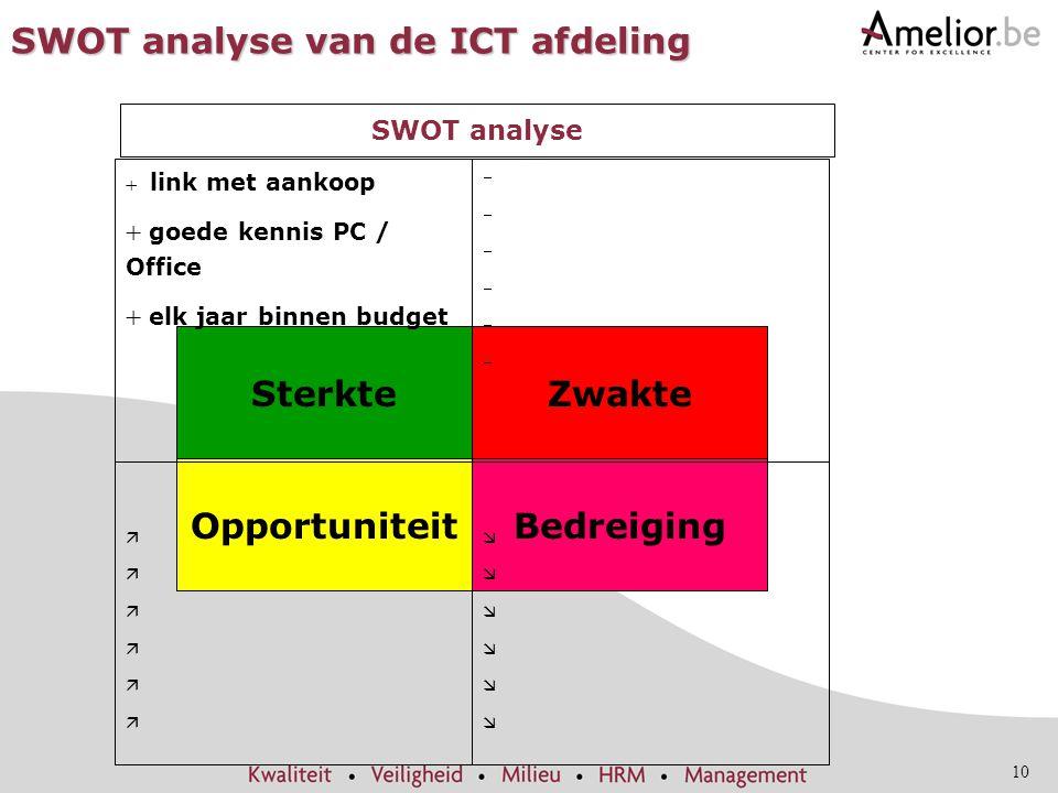 10 SterkteZwakte OpportuniteitBedreiging  link met aankoop  goede kennis PC / Office  elk jaar binnen budget                   