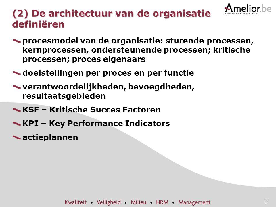 12 (2) De architectuur van de organisatie definiëren procesmodel van de organisatie: sturende processen, kernprocessen, ondersteunende processen; krit