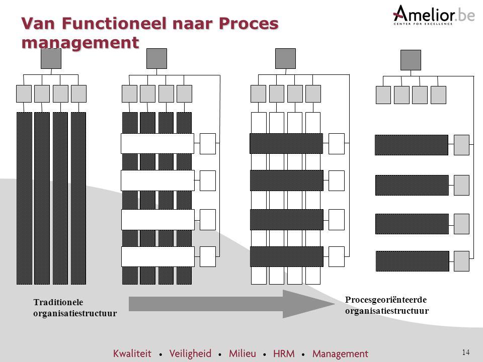 14 Traditionele organisatiestructuur Procesgeoriënteerde organisatiestructuur Van Functioneel naar Proces management