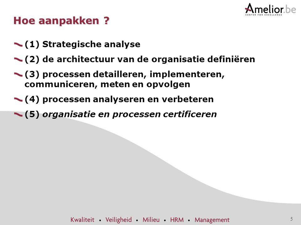 5 Hoe aanpakken ? (1) Strategische analyse (2) de architectuur van de organisatie definiëren (3) processen detailleren, implementeren, communiceren, m