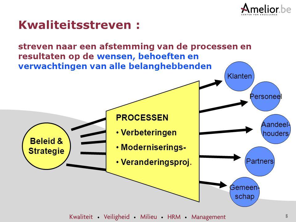 8 Kwaliteitsstreven : streven naar een afstemming van de processen en resultaten op de wensen, behoeften en verwachtingen van alle belanghebbenden Bel