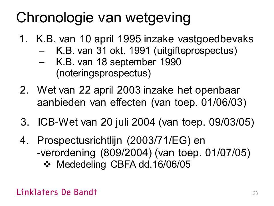 28 Chronologie van wetgeving 1. K.B. van 10 april 1995 inzake vastgoedbevaks –K.B.