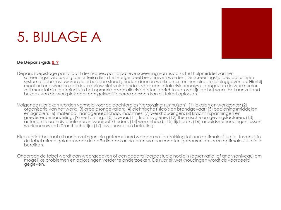 5. BIJLAGE A De Déparis-gids 8, 98, 9 Déparis (dépistage participatif des risques, participatieve screening van risico's), het hulpmiddel van het scre