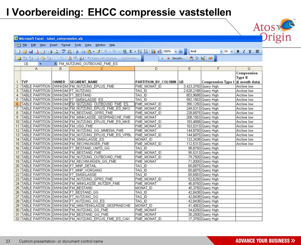 23 Custom presentation- or document control name I Voorbereiding: EHCC compressie vaststellen