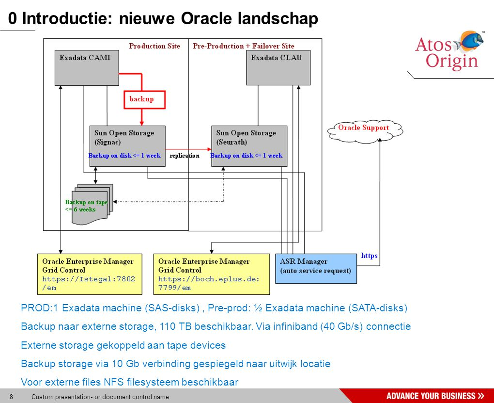 8 Custom presentation- or document control name 0 Introductie: nieuwe Oracle landschap PROD:1 Exadata machine (SAS-disks), Pre-prod: ½ Exadata machine