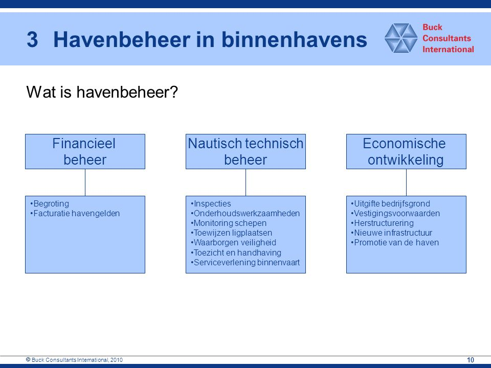  Buck Consultants International, 2010 10 3Havenbeheer in binnenhavens Financieel beheer Nautisch technisch beheer Economische ontwikkeling Begroting