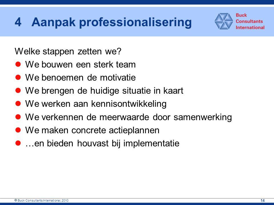  Buck Consultants International, 2010 14 4 Aanpak professionalisering Welke stappen zetten we? We bouwen een sterk team We benoemen de motivatie We b