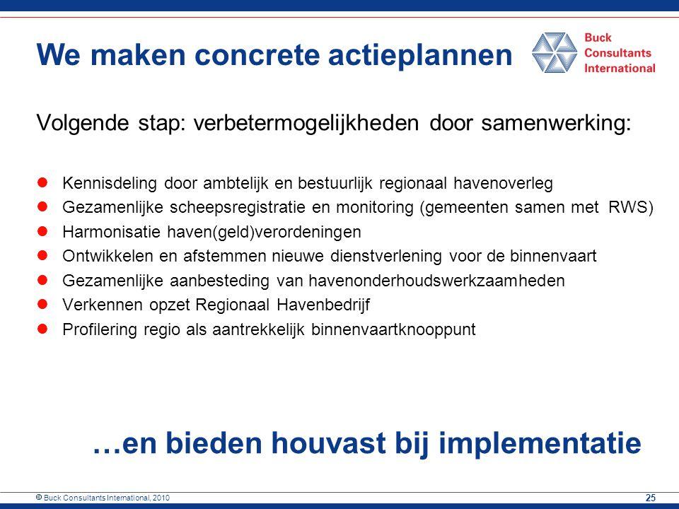  Buck Consultants International, 2010 25 We maken concrete actieplannen Volgende stap: verbetermogelijkheden door samenwerking: Kennisdeling door amb