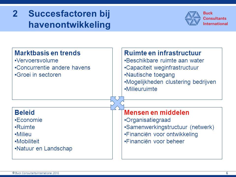  Buck Consultants International, 2010 6 2Succesfactoren bij havenontwikkeling Marktbasis en trends Vervoersvolume Concurrentie andere havens Groei in