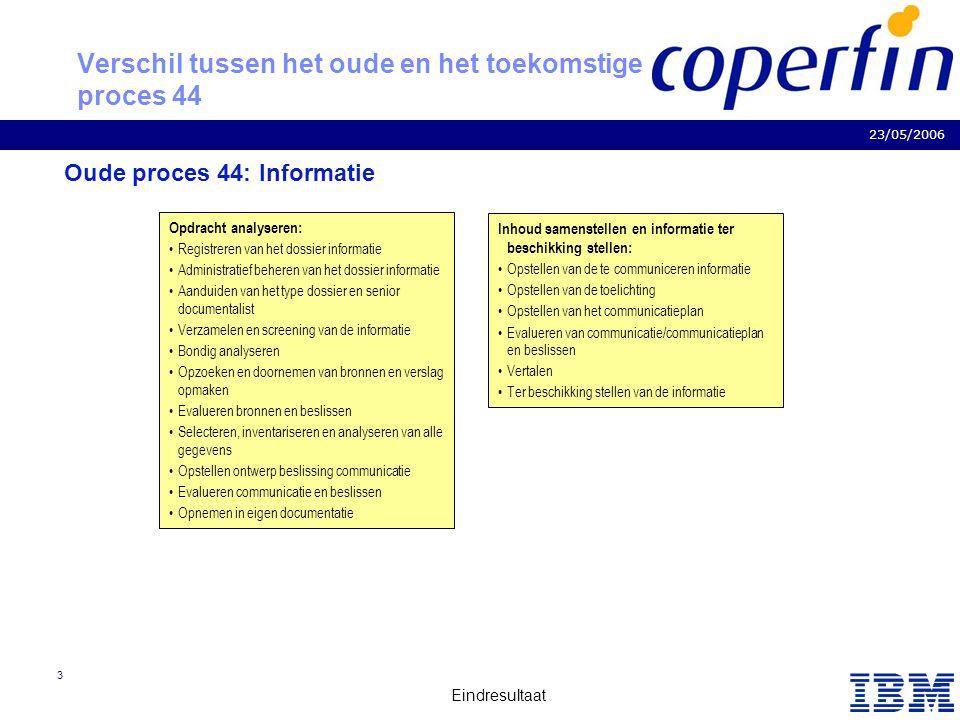 Business Consulting Services 23/05/2006 Eindresultaat 3 Verschil tussen het oude en het toekomstige proces 44 Opdracht analyseren: Registreren van het