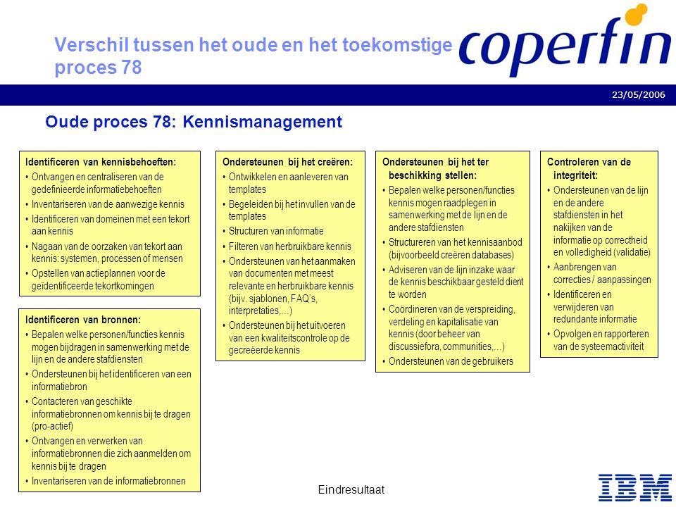 Business Consulting Services 23/05/2006 Eindresultaat 5 Verschil tussen het oude en het toekomstige proces 78 Oude proces 78: Kennismanagement Identif