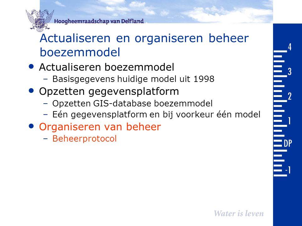 Actualiseren en organiseren beheer boezemmodel Actualiseren boezemmodel –Basisgegevens huidige model uit 1998 Opzetten gegevensplatform –Opzetten GIS-