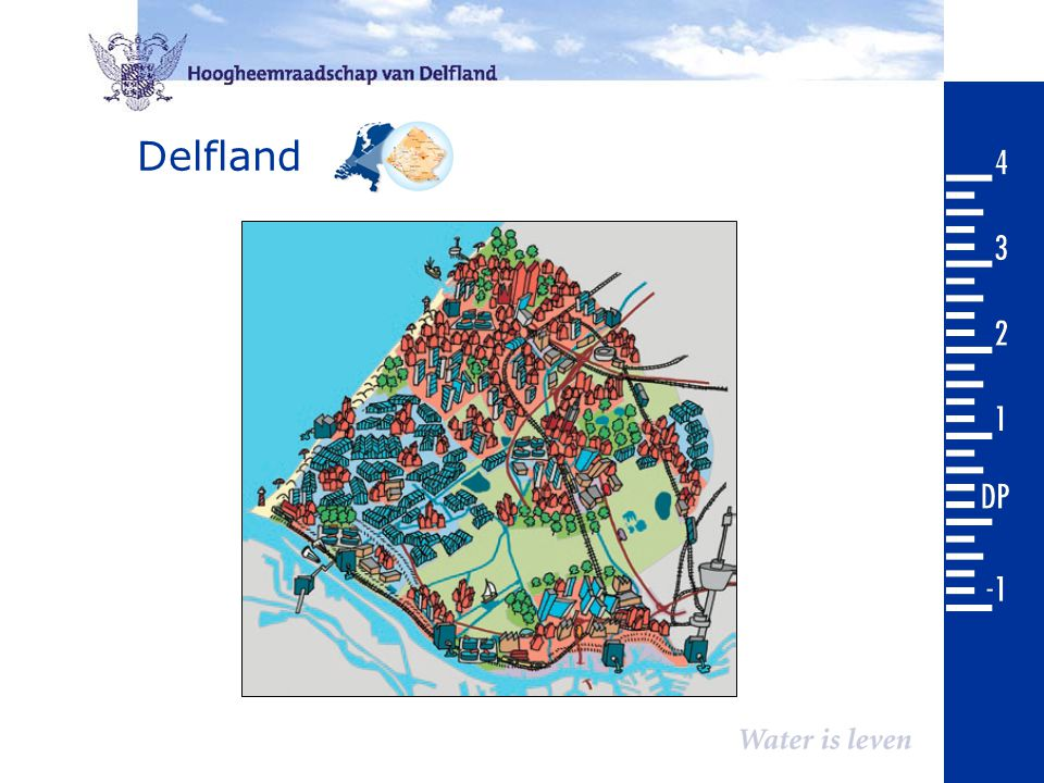 Delfland watersysteem