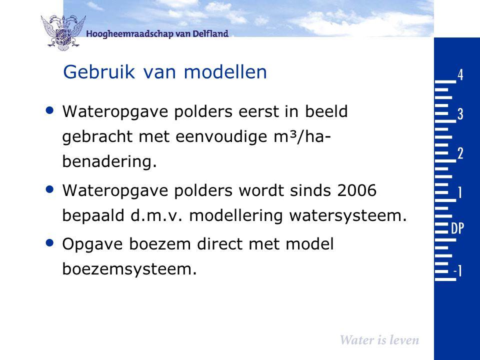 Gebruik van modellen Wateropgave polders eerst in beeld gebracht met eenvoudige m³/ha- benadering. Wateropgave polders wordt sinds 2006 bepaald d.m.v.
