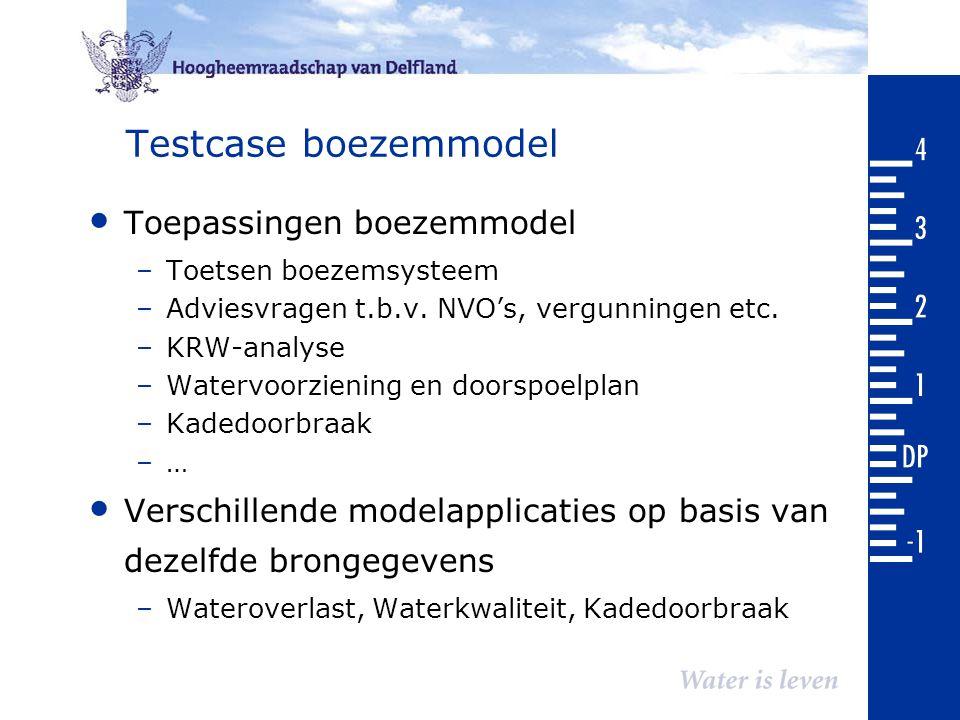 Testcase boezemmodel Toepassingen boezemmodel –Toetsen boezemsysteem –Adviesvragen t.b.v. NVO's, vergunningen etc. –KRW-analyse –Watervoorziening en d