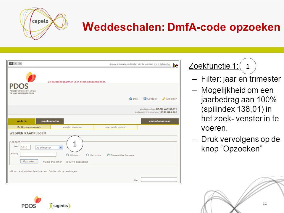 W eddeschalen: DmfA-code opzoeken Zoekfunctie 1: –Filter: jaar en trimester –Mogelijkheid om een jaarbedrag aan 100% (spilindex 138,01) in het zoek- v