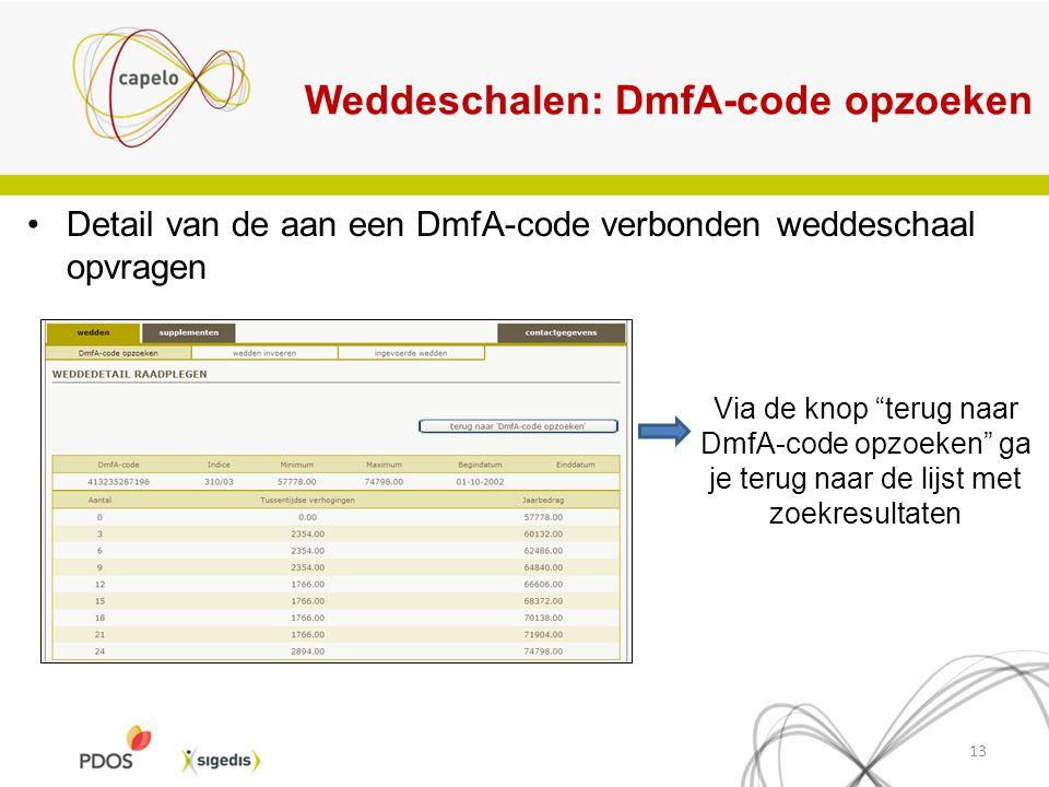 """Weddeschalen: DmfA-code opzoeken Detail van de aan een DmfA-code verbonden weddeschaal opvragen 13 Via de knop """"terug naar DmfA-code opzoeken"""" ga je t"""
