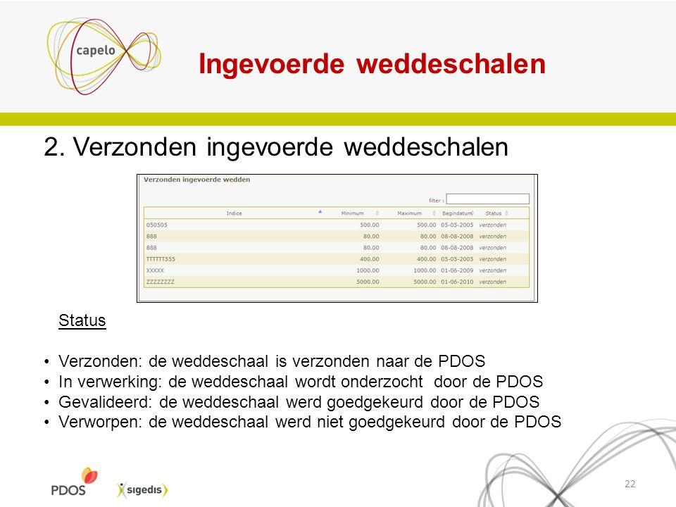 Ingevoerde weddeschalen 2. Verzonden ingevoerde weddeschalen 22 Status Verzonden: de weddeschaal is verzonden naar de PDOS In verwerking: de weddescha