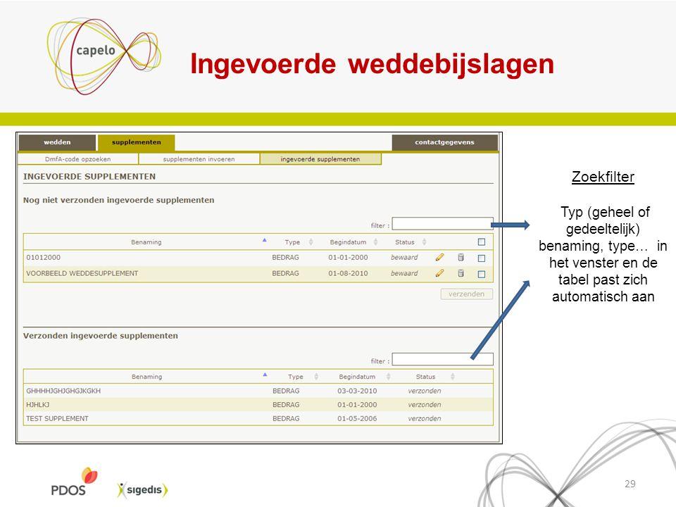 Ingevoerde weddebijslagen 29 Zoekfilter Typ (geheel of gedeeltelijk) benaming, type… in het venster en de tabel past zich automatisch aan