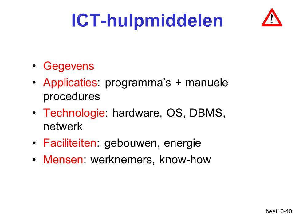 best10-10 ICT-hulpmiddelen Gegevens Applicaties: programma's + manuele procedures Technologie: hardware, OS, DBMS, netwerk Faciliteiten: gebouwen, energie Mensen: werknemers, know-how
