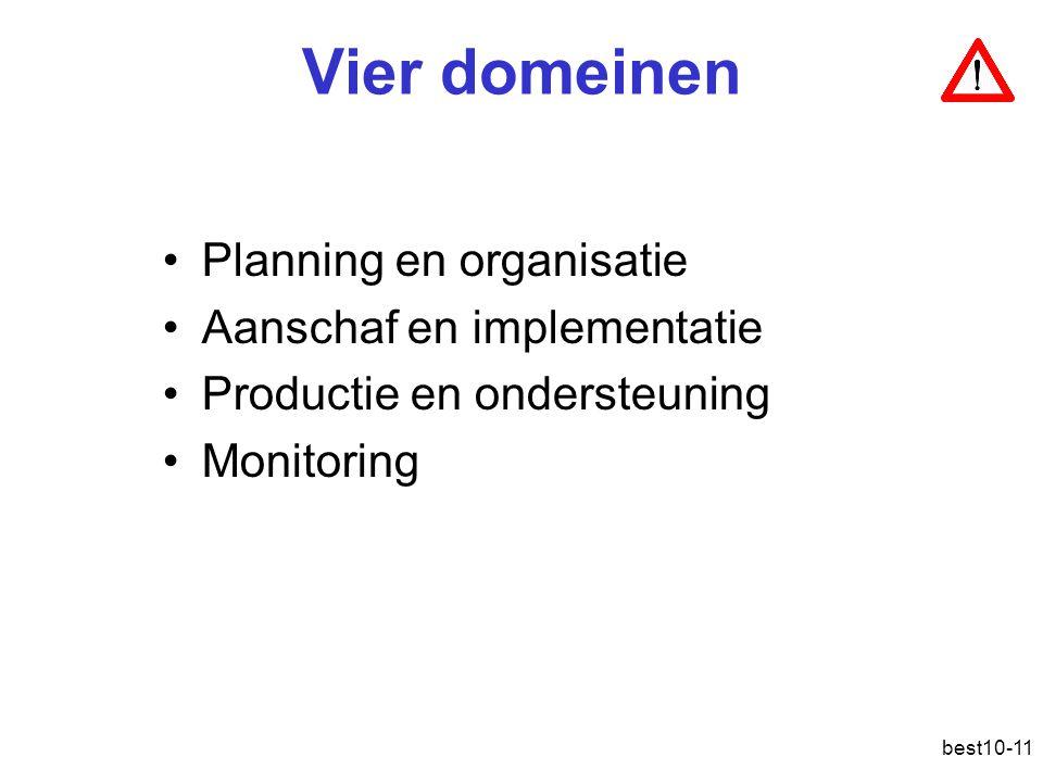 best10-11 Vier domeinen Planning en organisatie Aanschaf en implementatie Productie en ondersteuning Monitoring